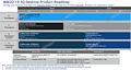 Intel Desktop-Prozessoren Roadmap 2019-2020
