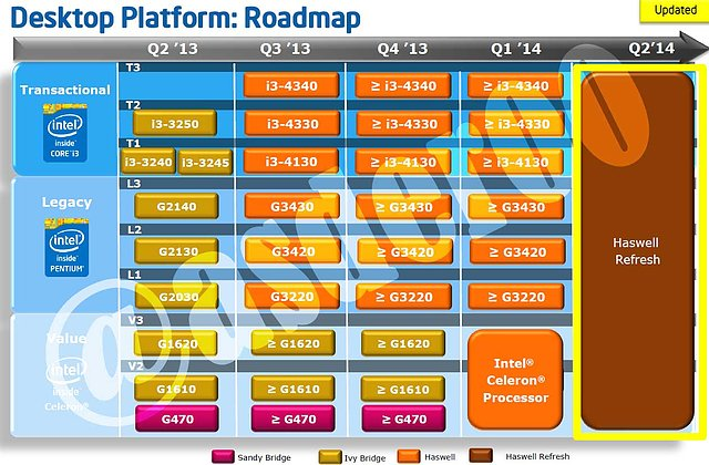 Intel Desktop-Prozessoren Roadmap Q2/2013 - Q2/2014, Teil 2