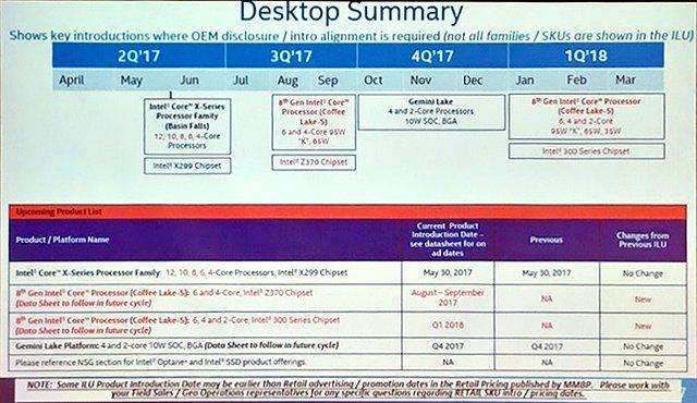 Intel Desktop-Prozessoren Roadmap Q2/2017 bis Q1/2018
