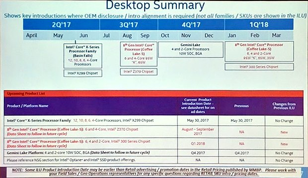 Intel Desktop-Prozessoren Roadmap Q2/2017 bis Q1/2018