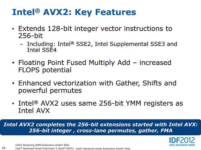 Intels AVX2-Präsentation (Slide 11)
