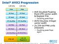 Intels AVX2-Präsentation (Slide 15)