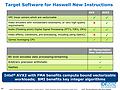 Intels AVX2-Präsentation (Slide 83)
