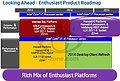 Intel Haswell-E Präsentation (Slide 01)