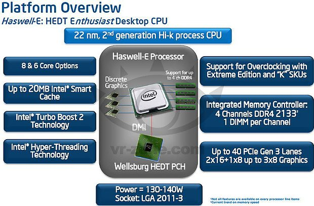 Intel Haswell-E Präsentation (Slide 04)