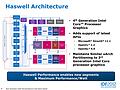 Intel Haswell-Grafik Präsentation (Slide 06)