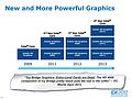 Intel Haswell-Grafik Präsentation (Slide 07)