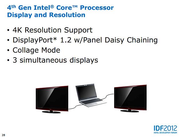 Intel Haswell-Grafik Präsentation (Slide 28)