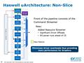 Intel Haswell-Grafik Präsentation II (Slide 28)
