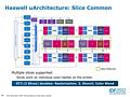 Intel Haswell-Grafik Präsentation II (Slide 30)