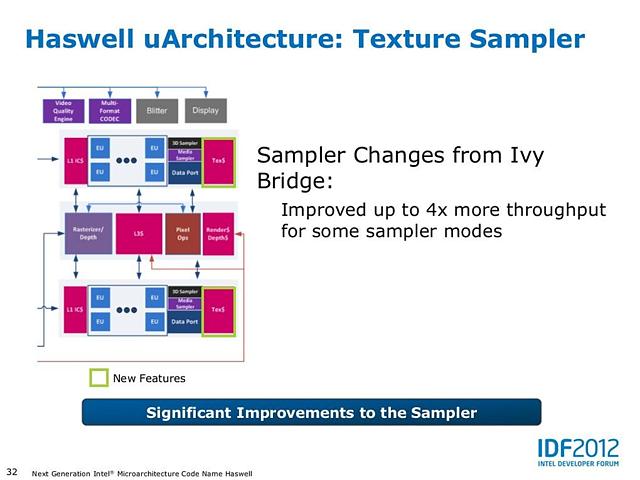 Intel Haswell-Grafik Präsentation II (Slide 32)