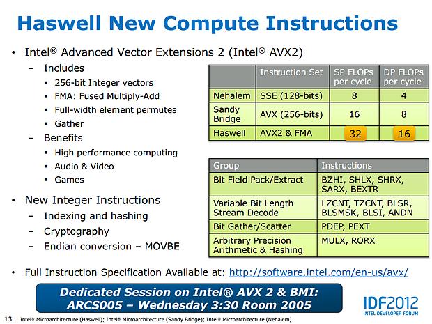 Intel Haswell-Präsentation (Slide 13)