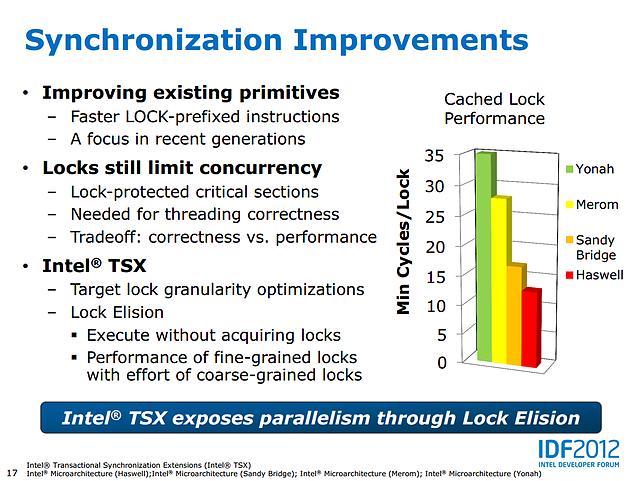 Intel Haswell-Präsentation (Slide 17)