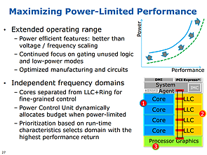 Intel Haswell-Präsentation (Slide 27)