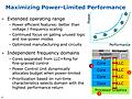 Intel Haswell-Präsentation (Slide 27)