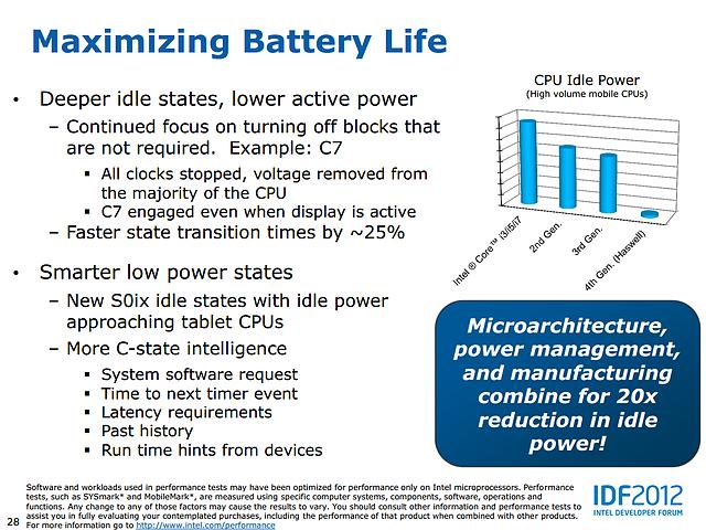 Intel Haswell-Präsentation (Slide 28)