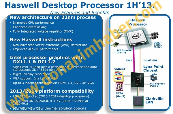 Intel Haswell Spezifikationen