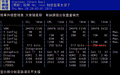 Intel Ice Lake (ICL), Comet Lake (CML), Tiger Lake (TGL) & Rocket Lake (RKL) Spezifikationen (eigen-korrigiert)