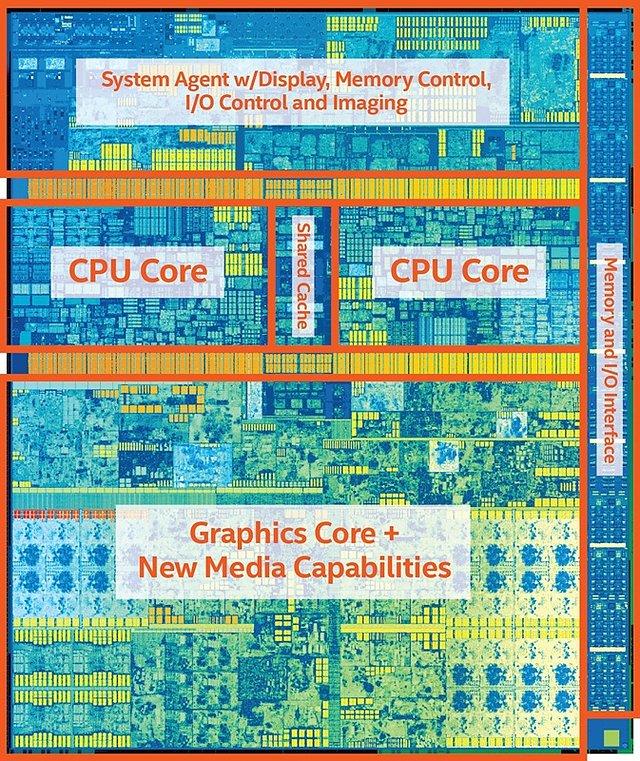"""Intel """"Kaby Lake"""" Die 2C+GT2 (mit Markierungen)"""