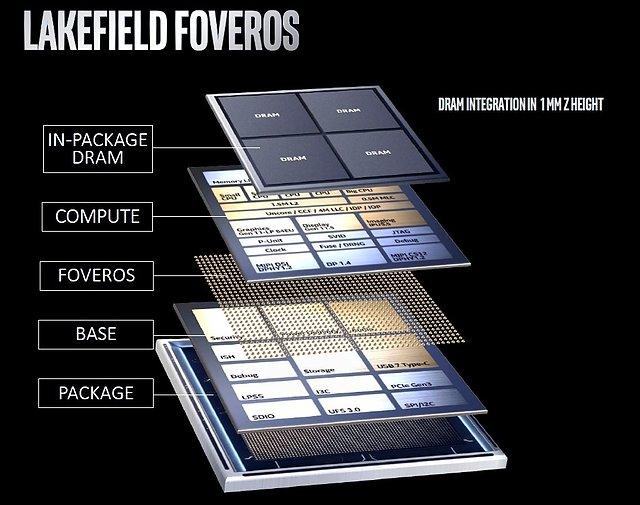 "Intel ""Lakefield"" SoC mit ""Foveros"" MultiChip-Technologie"