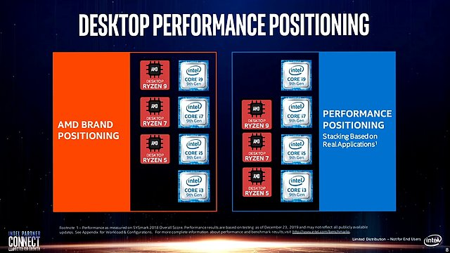 Intel-Präsentation: Core i-9000 vs. AMD Zen 2 (Slide 08)