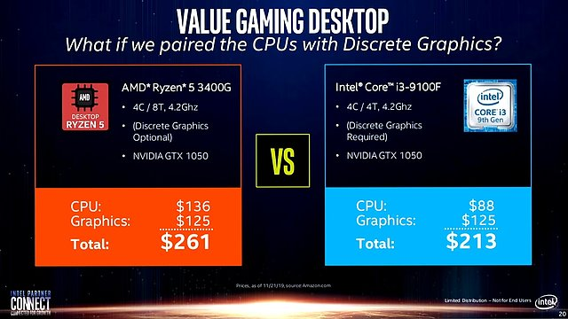 Intel-Präsentation: Core i-9000 vs. AMD Zen 2 (Slide 20)