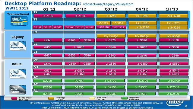 Intel Prozessoren-Roadmap WW11/2012 (Teil 2)