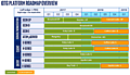 Intel Prozessoren-Roadmap 2017-2019