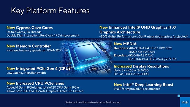 Intel Rocket Lake-S Plattform-Features