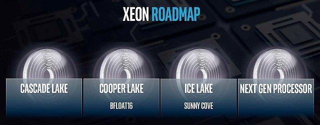 Intel Server-Prozessoren Roadmap 2018-2021