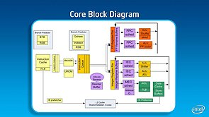 Intel Silvermont Technical Overview – Slide 07
