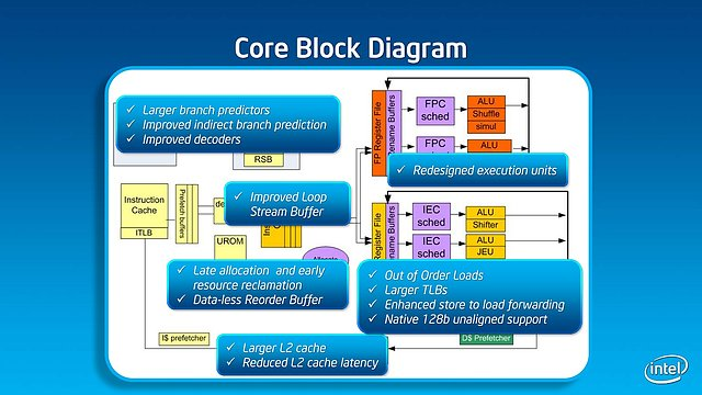 Intel Silvermont Technical Overview - Slide 08