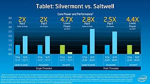 Intel Silvermont Technical Overview – Slide 20