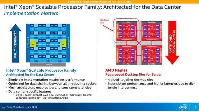 Intel Skylake-SP Präsentation (Slide 07)