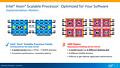 Intel Skylake-SP Präsentation (Slide 11)
