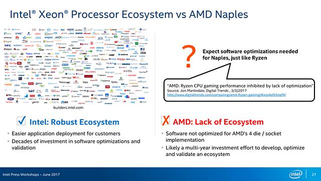 Intel Skylake-SP Präsentation (Slide 27)