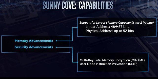 "Intel ""Sunny Cove"" Architektur (7)"