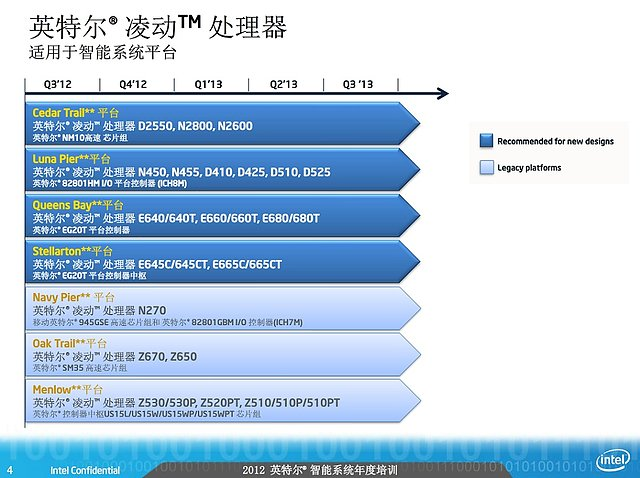 Intel Valleyview-Präsentation (Slide 04)