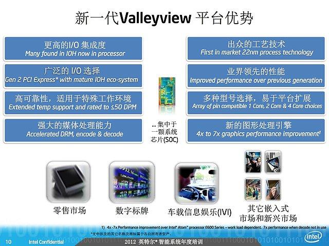 Intel Valleyview-Präsentation (Slide 10)