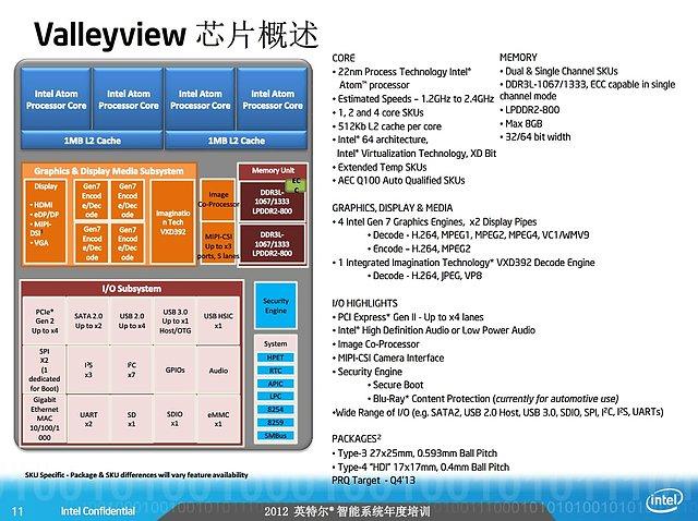 Intel Valleyview-Präsentation (Slide 11)