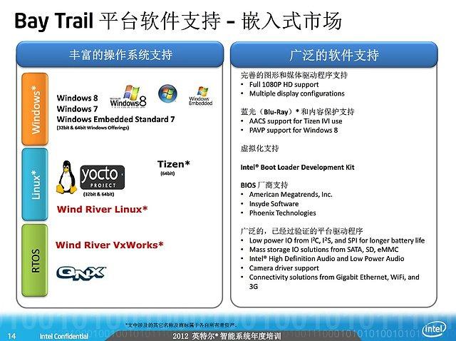 Intel Valleyview-Präsentation (Slide 14)