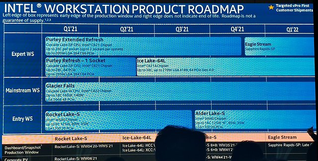 Intel Workstation-Prozessoren Roadmap 2021-2022