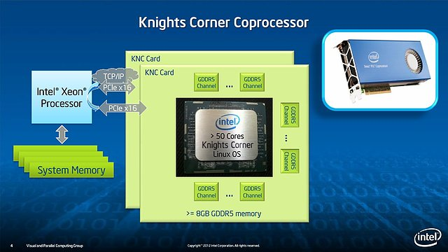 Intel Xeon Phi Präsentation (Slide04)