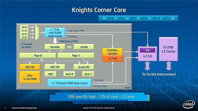 Intel Xeon Phi Präsentation (Slide07)