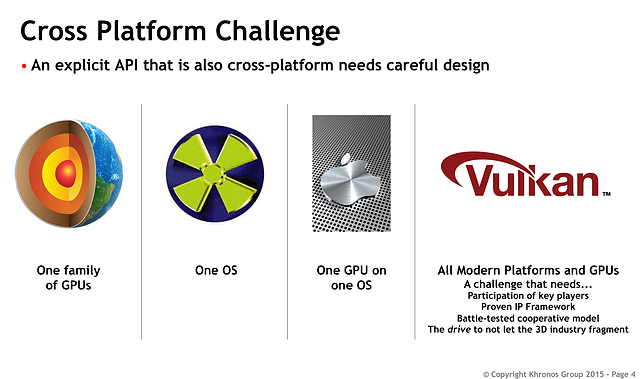 "Khronos Group ""Vulkan"" Präsentation (Slide 4)"