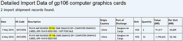 Lieferungen von nVidia GP106 Sample-Grafikkarten