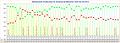 Marktanteile Grafikchips für Desktop-Grafikkarten 2002 bis Q1/2014
