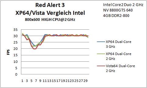 B12 Red Alert 2GHz Intel