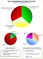 Umfrage-Auswertung: Wie ist der Ersteindruck zur Radeon HD 7990?