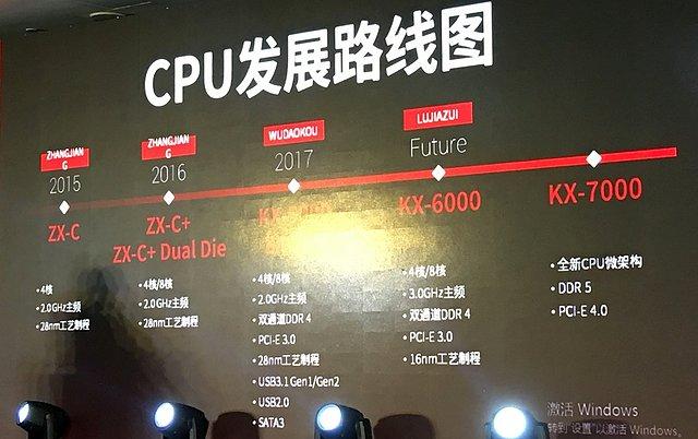 Zhaoxin CPU-Roadmap 2016-2019